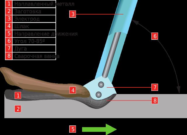layer1-3
