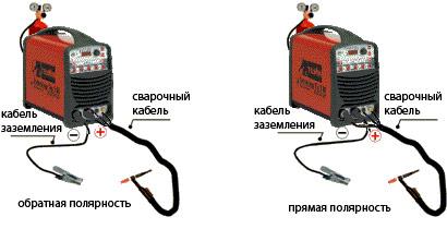 Поменять полярность сварочного аппарата сварочный аппарат на воде и спирте