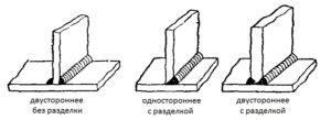 tipy-tavrovykh-soedinenii