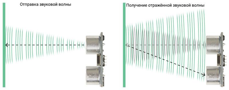 Ul'trazvukovy'e-pribory'-dvizheniya